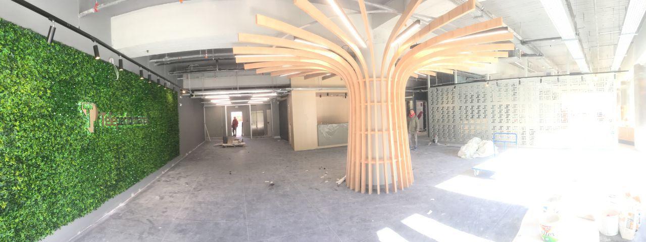 Γραφεία Teleperformance